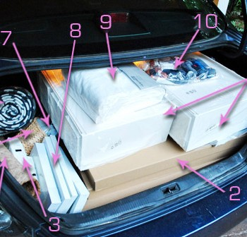 Ikea-Trunk-With-Arrows3