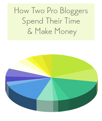 how-professional-bloggers-make-money