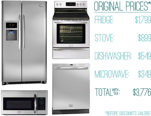 How We Saved Money (63% off!) On Our Kitchen Appliances