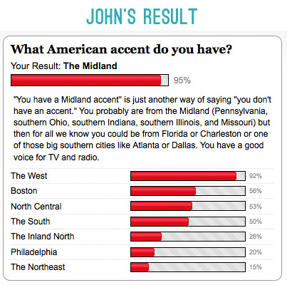 What Kind Of Accent Do You Have: The Quiz