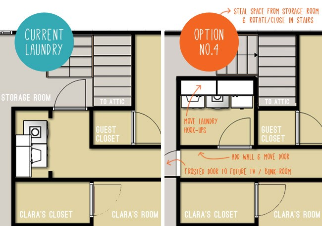 We Have A Laundry Room Plan!