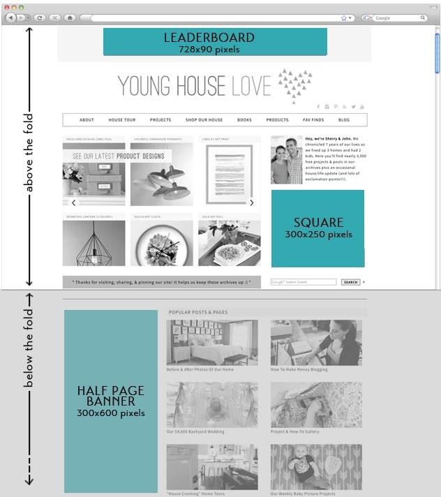 make money blogging tips including standard ad sizes shown on blog homepage