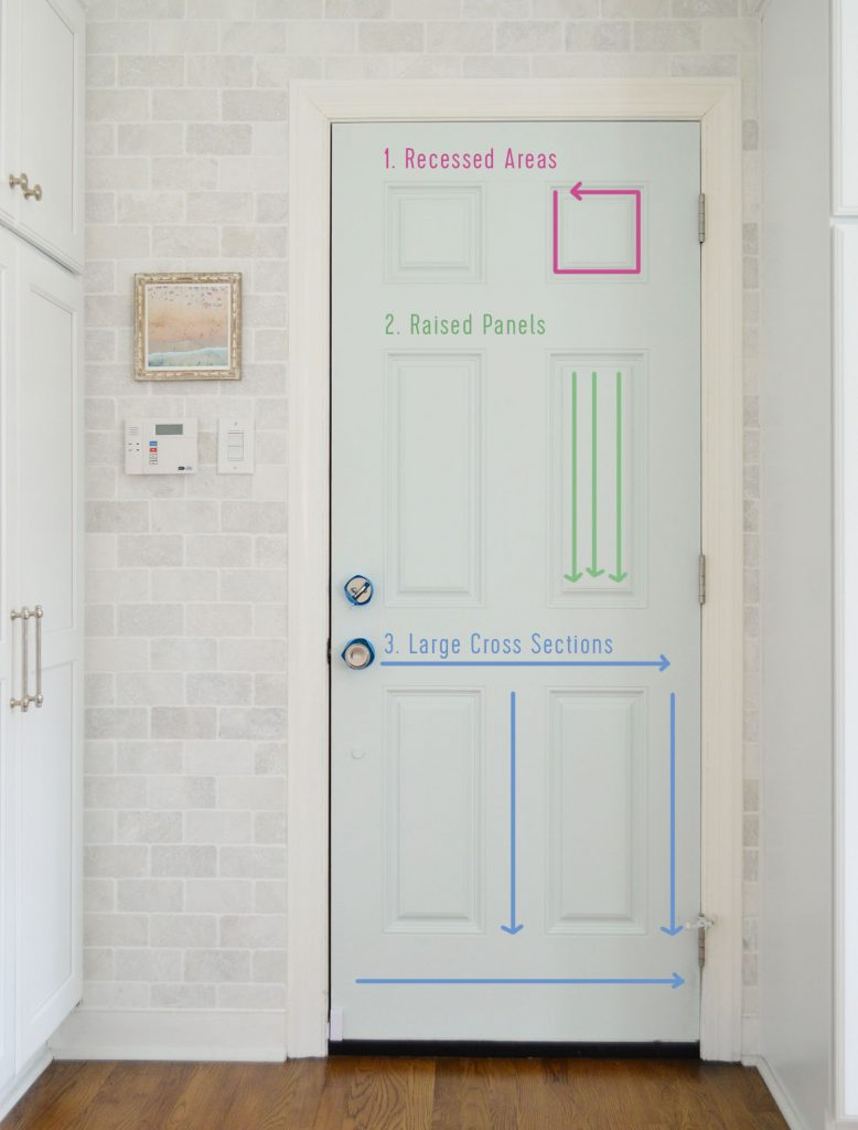 Diagram Showing Order In Which To Paint A Paneled Door